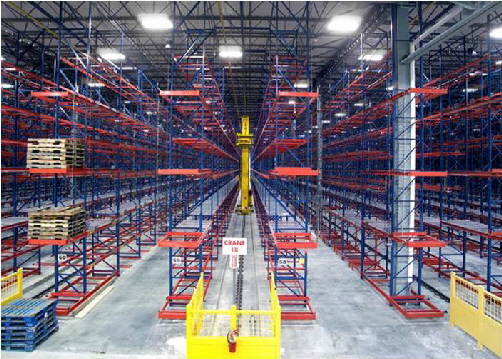 Grocery Distribution Center Automation Mwpvl International