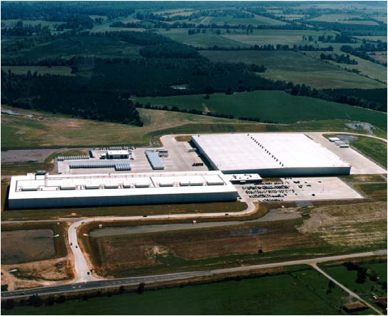 Walmart Distribution Center Network Usa Mwpvl