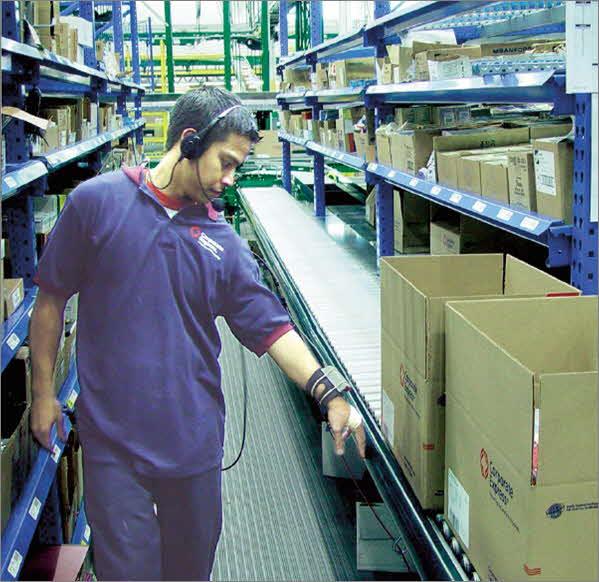 Order Picking Technologies Voice Pick Light Rf Mwpvl