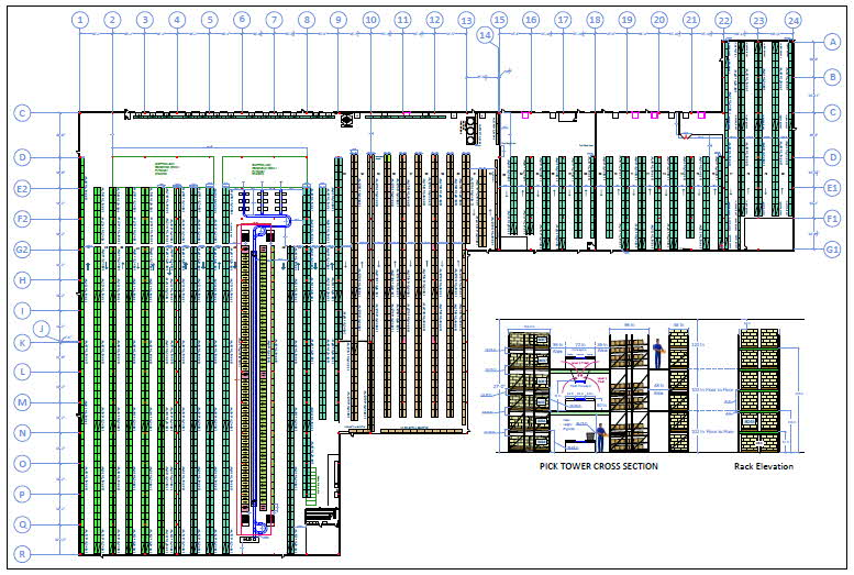 Sample Warehouse Layout